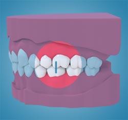 Ortodoncja-Długołęka